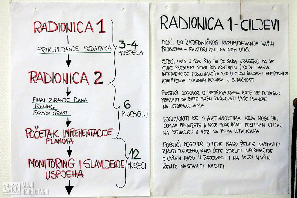 Detalj sa radionice (FOTO: Moja Hercegovina)